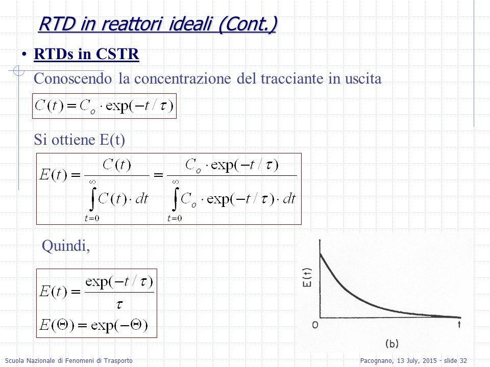 Scuola Nazionale di Fenomeni di TrasportoPacognano, 13 July, 2015 - slide 32 RTD in reattori ideali (Cont.) RTDs in CSTR Si ottiene E(t) Conoscendo la