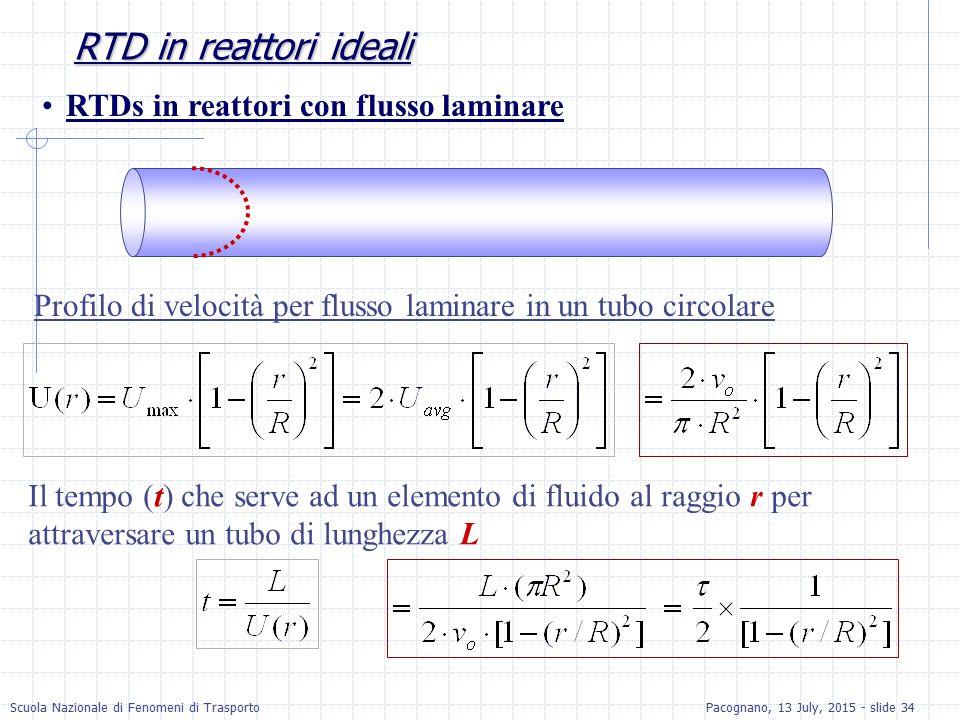 Scuola Nazionale di Fenomeni di TrasportoPacognano, 13 July, 2015 - slide 34 RTD in reattori ideali RTDs in reattori con flusso laminare Profilo di ve