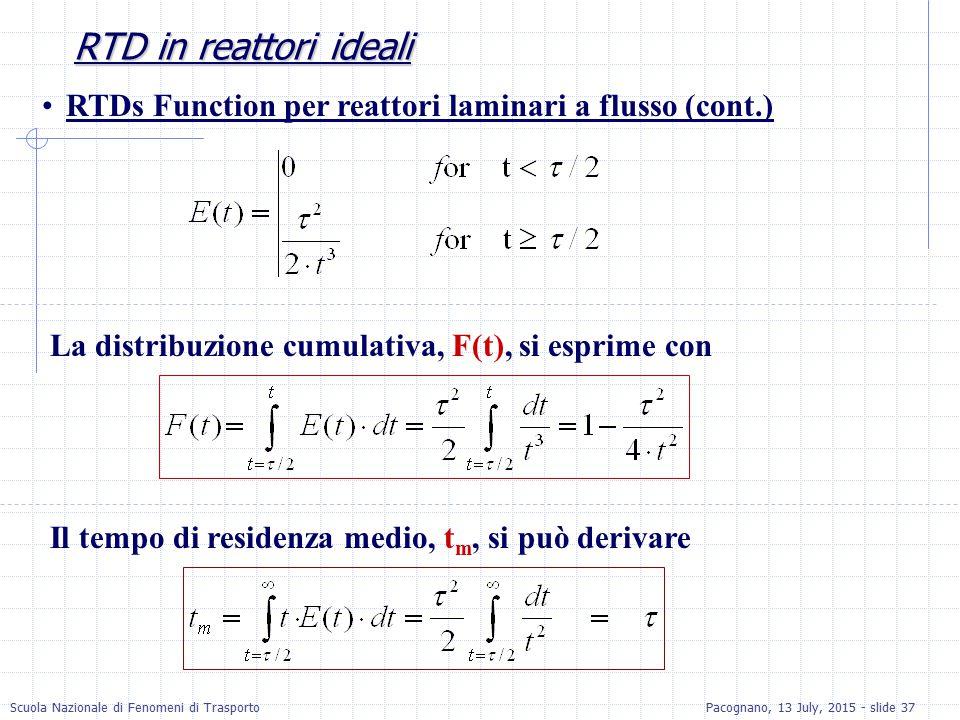 Scuola Nazionale di Fenomeni di TrasportoPacognano, 13 July, 2015 - slide 37 RTD in reattori ideali RTDs Function per reattori laminari a flusso (cont