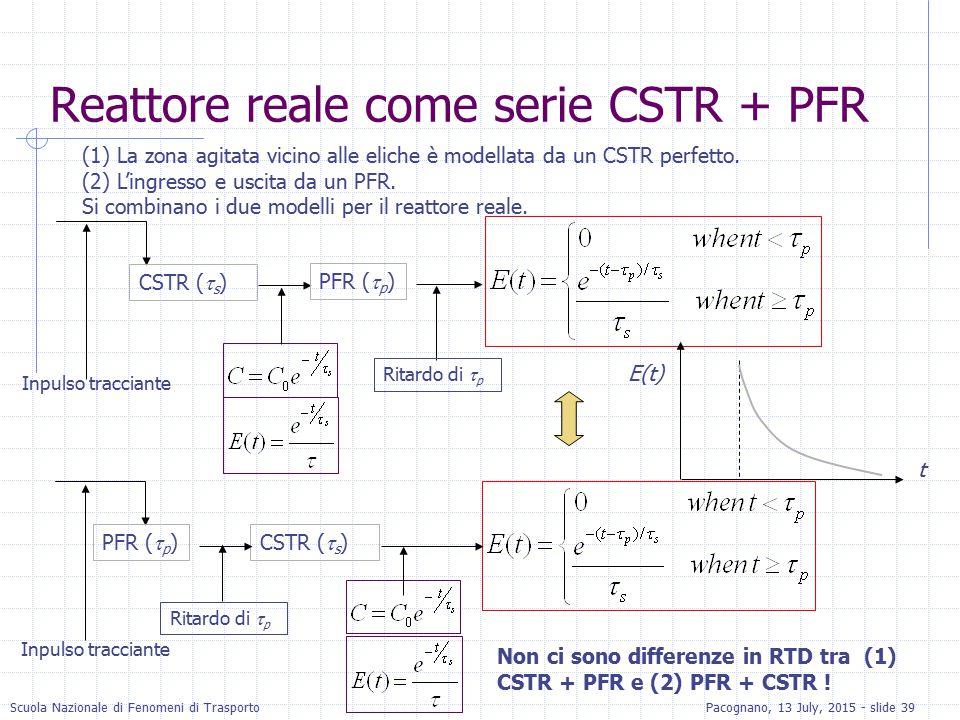 Scuola Nazionale di Fenomeni di TrasportoPacognano, 13 July, 2015 - slide 39 (1) La zona agitata vicino alle eliche è modellata da un CSTR perfetto. (