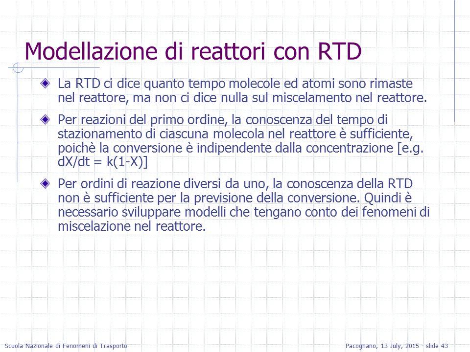 Scuola Nazionale di Fenomeni di TrasportoPacognano, 13 July, 2015 - slide 43 Modellazione di reattori con RTD La RTD ci dice quanto tempo molecole ed