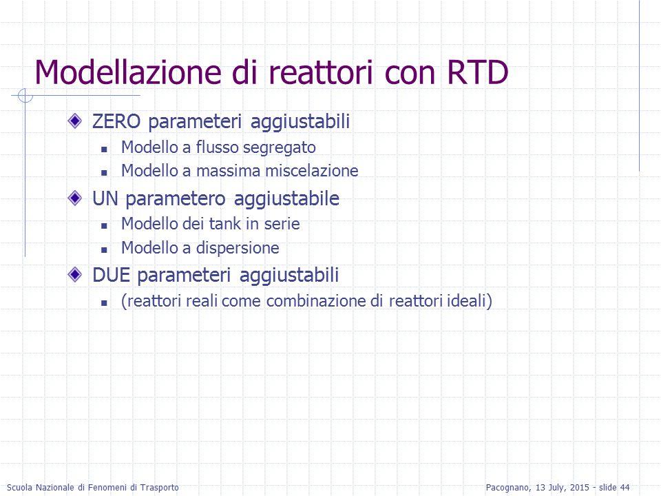 Scuola Nazionale di Fenomeni di TrasportoPacognano, 13 July, 2015 - slide 44 Modellazione di reattori con RTD ZERO parameteri aggiustabili Modello a f