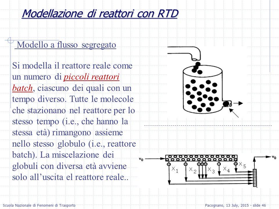 Scuola Nazionale di Fenomeni di TrasportoPacognano, 13 July, 2015 - slide 46 Modellazione di reattori con RTD Modello a flusso segregato Si modella il