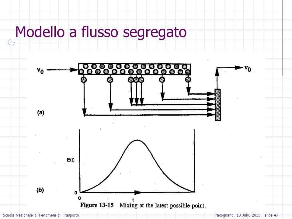 Scuola Nazionale di Fenomeni di TrasportoPacognano, 13 July, 2015 - slide 47 Modello a flusso segregato