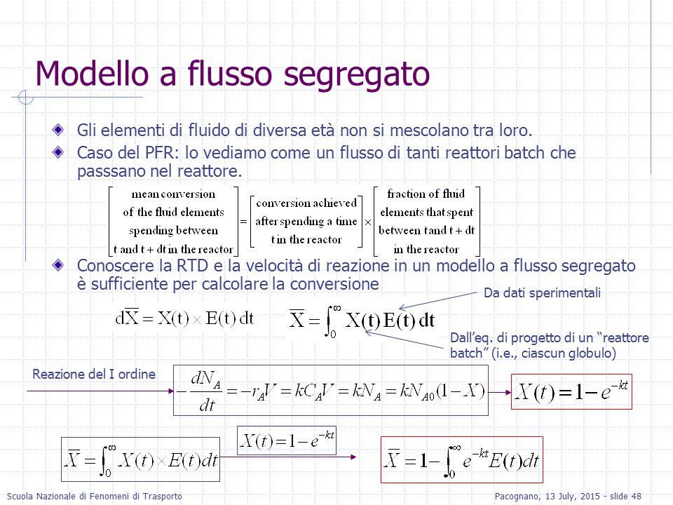 Scuola Nazionale di Fenomeni di TrasportoPacognano, 13 July, 2015 - slide 48 Modello a flusso segregato Gli elementi di fluido di diversa età non si m