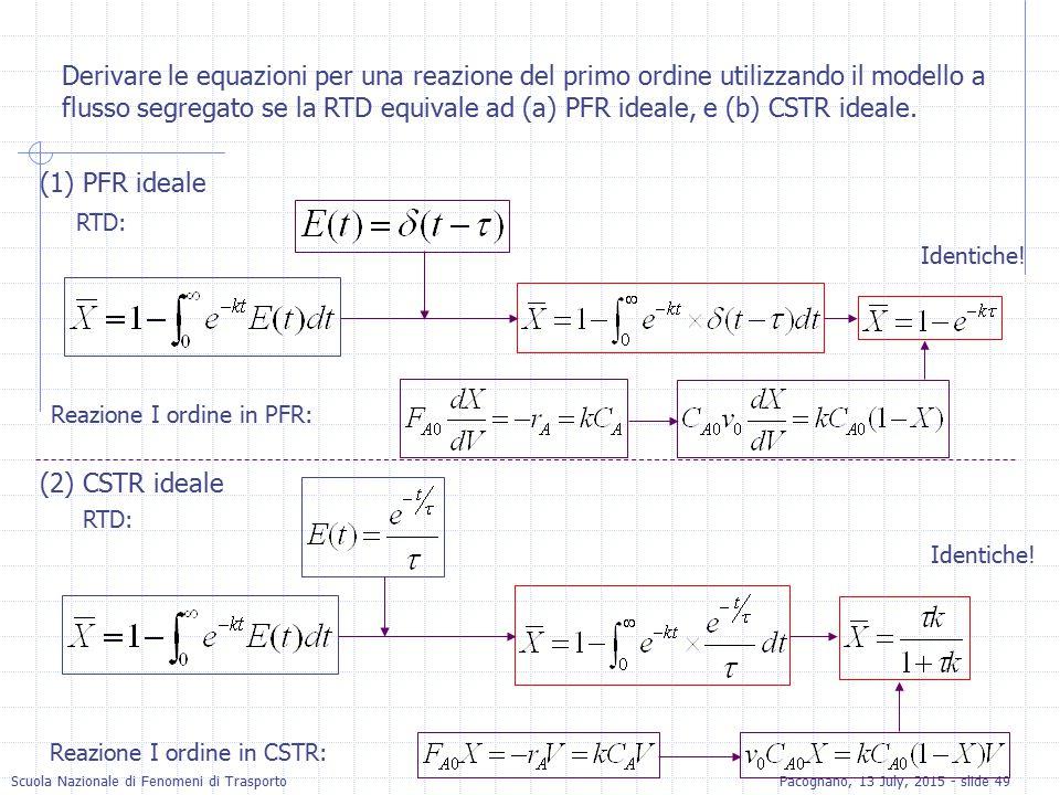 Scuola Nazionale di Fenomeni di TrasportoPacognano, 13 July, 2015 - slide 49 Derivare le equazioni per una reazione del primo ordine utilizzando il mo