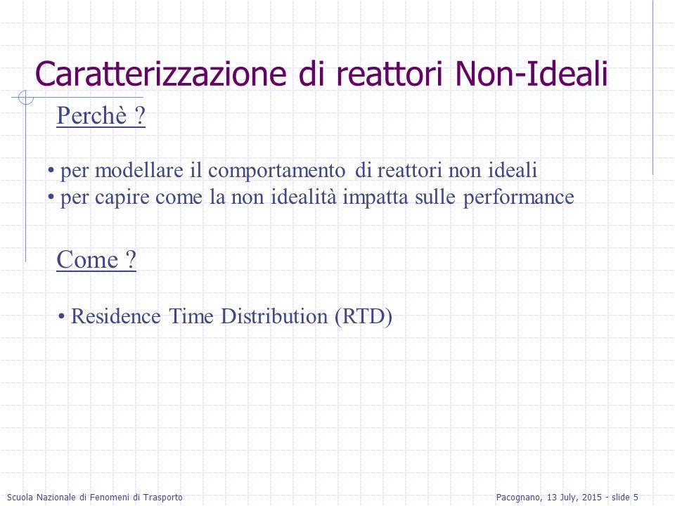 Scuola Nazionale di Fenomeni di TrasportoPacognano, 13 July, 2015 - slide 6 Residence Time distribution - 1 Qual'è la caratterisitca di un flusso ideale Ogni atomo o molecola ha lo stesso tempo di residenza Non è il caso nei reattori reali.