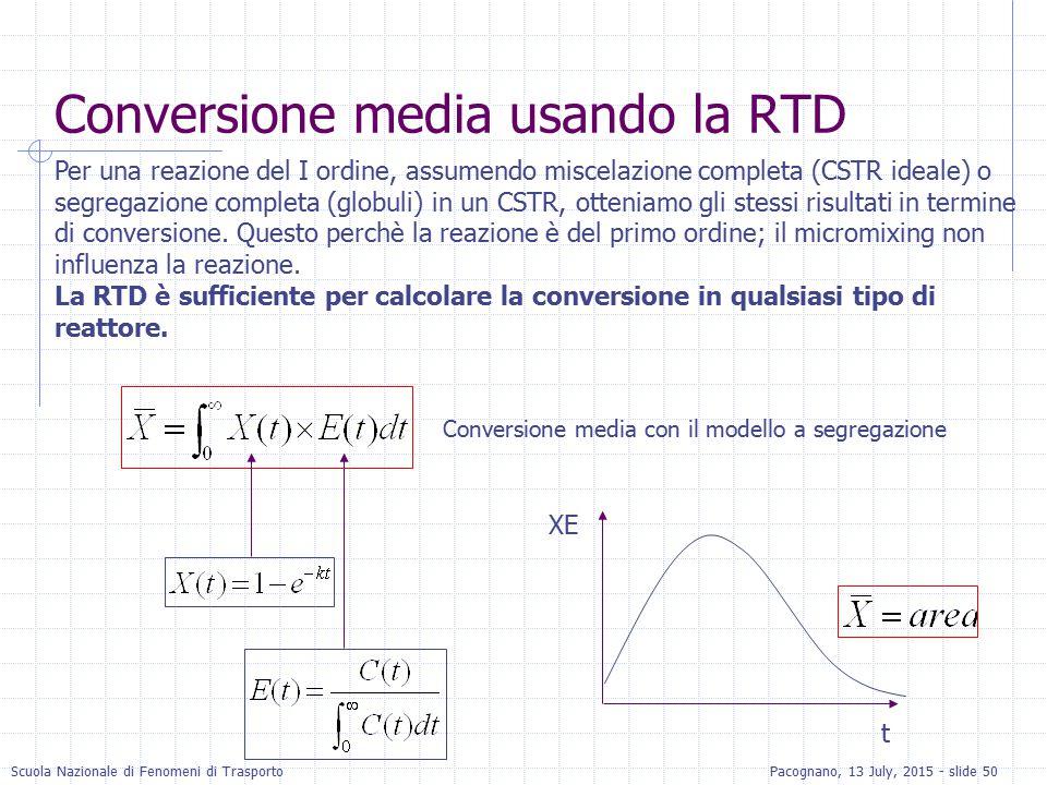 Scuola Nazionale di Fenomeni di TrasportoPacognano, 13 July, 2015 - slide 50 Per una reazione del I ordine, assumendo miscelazione completa (CSTR idea