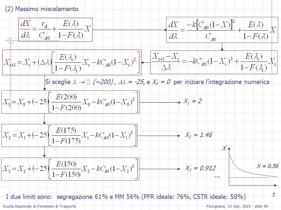 Scuola Nazionale di Fenomeni di TrasportoPacognano, 13 July, 2015 - slide 54 (2) Massimo miscelamento Si sceglie   (~200),  = -25, e X 0 = 0 per in