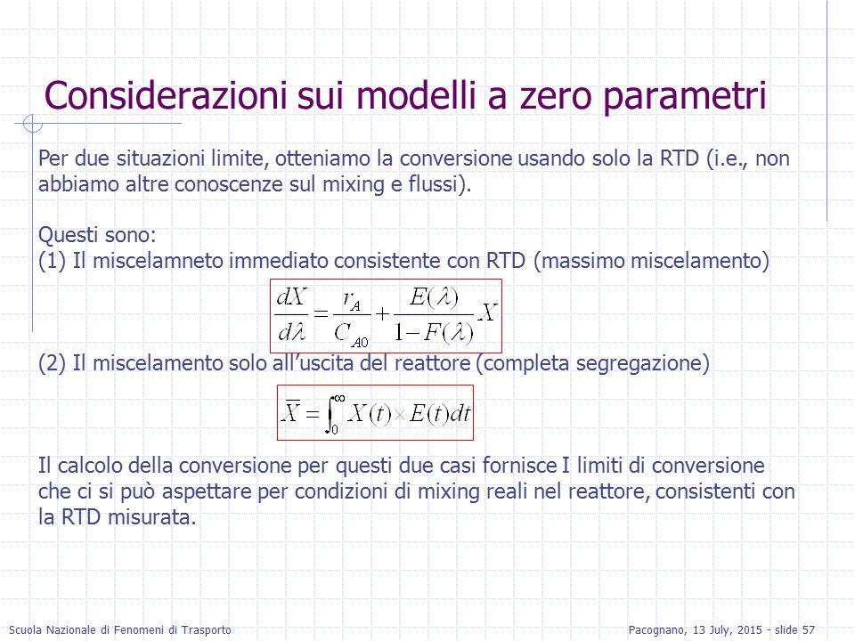Scuola Nazionale di Fenomeni di TrasportoPacognano, 13 July, 2015 - slide 57 Per due situazioni limite, otteniamo la conversione usando solo la RTD (i