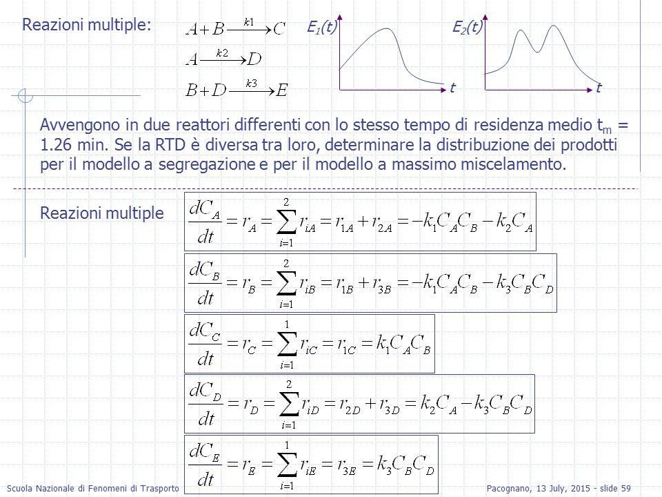 Scuola Nazionale di Fenomeni di TrasportoPacognano, 13 July, 2015 - slide 59 Reazioni multiple: Avvengono in due reattori differenti con lo stesso tem