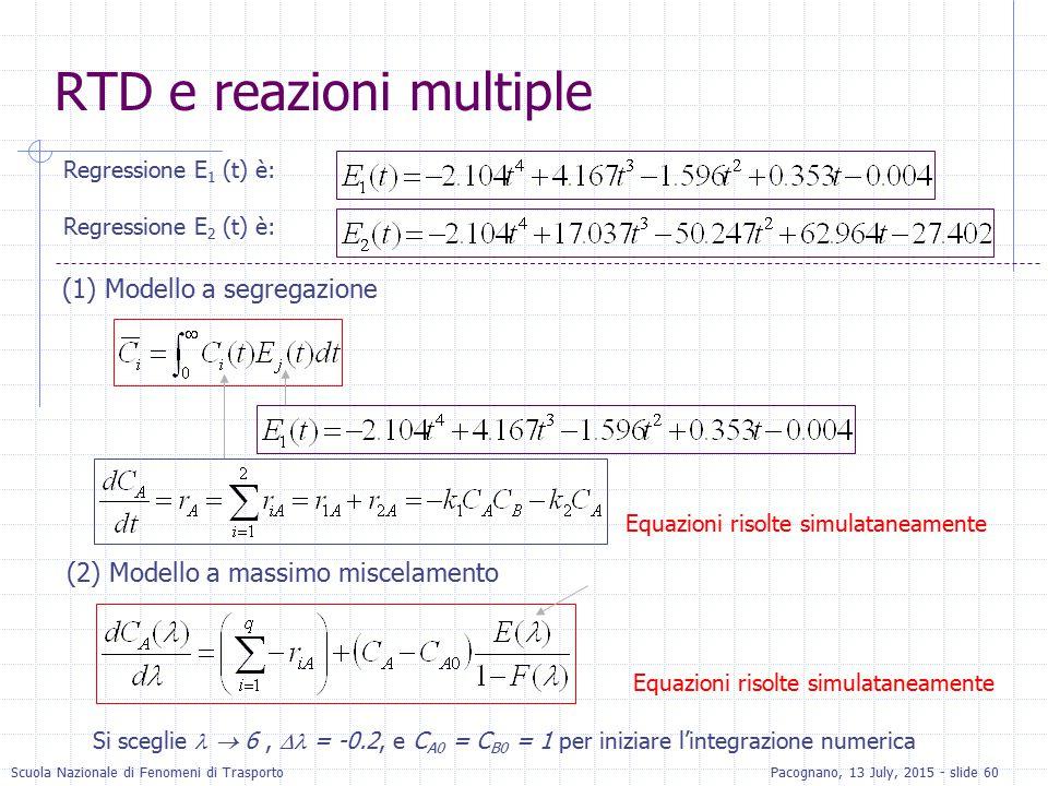 Scuola Nazionale di Fenomeni di TrasportoPacognano, 13 July, 2015 - slide 60 (1) Modello a segregazione Regressione E 1 (t) è: Regressione E 2 (t) è: