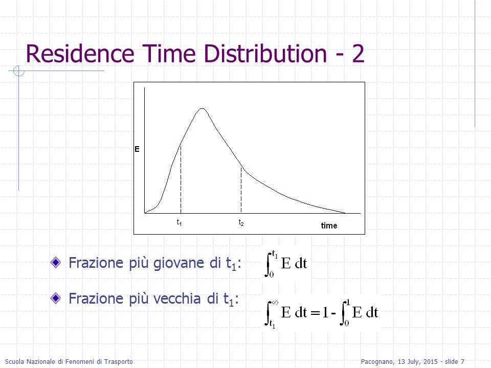Scuola Nazionale di Fenomeni di TrasportoPacognano, 13 July, 2015 - slide 8 Residence Time Distribution - 3 Ragioni della deviazione dal flusso ideale: - Channeling del fluido - Creazione di zone stagnanti La RTD può essere misurata sperimentalmente iniettando un tracciante (atomo inerte o molecola con proprietà fisiche simili a quelle del fluido) - Input ad impulso - Pulse Input - Input a gradino - Step Input