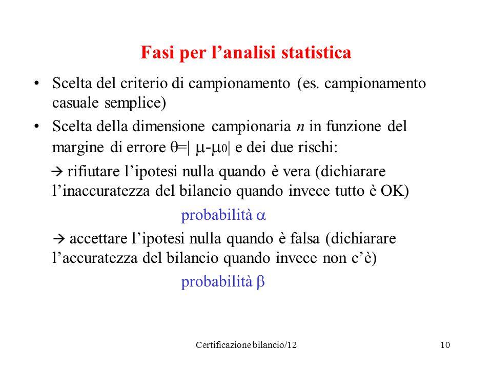 Certificazione bilancio/1210 Fasi per l'analisi statistica Scelta del criterio di campionamento (es. campionamento casuale semplice) Scelta della dime