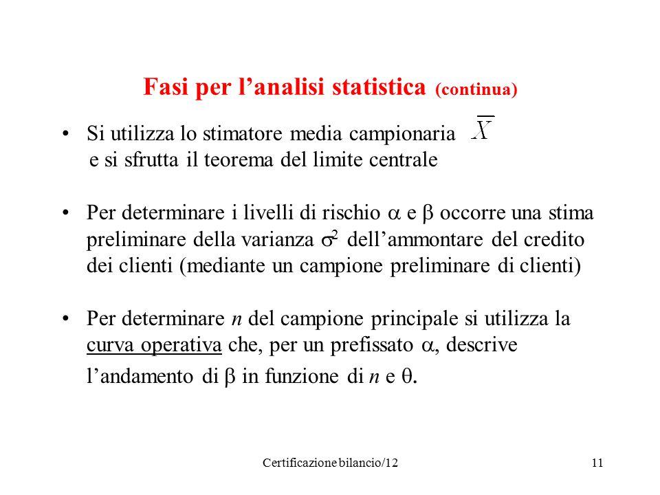 Certificazione bilancio/1211 Si utilizza lo stimatore media campionaria e si sfrutta il teorema del limite centrale Per determinare i livelli di risch