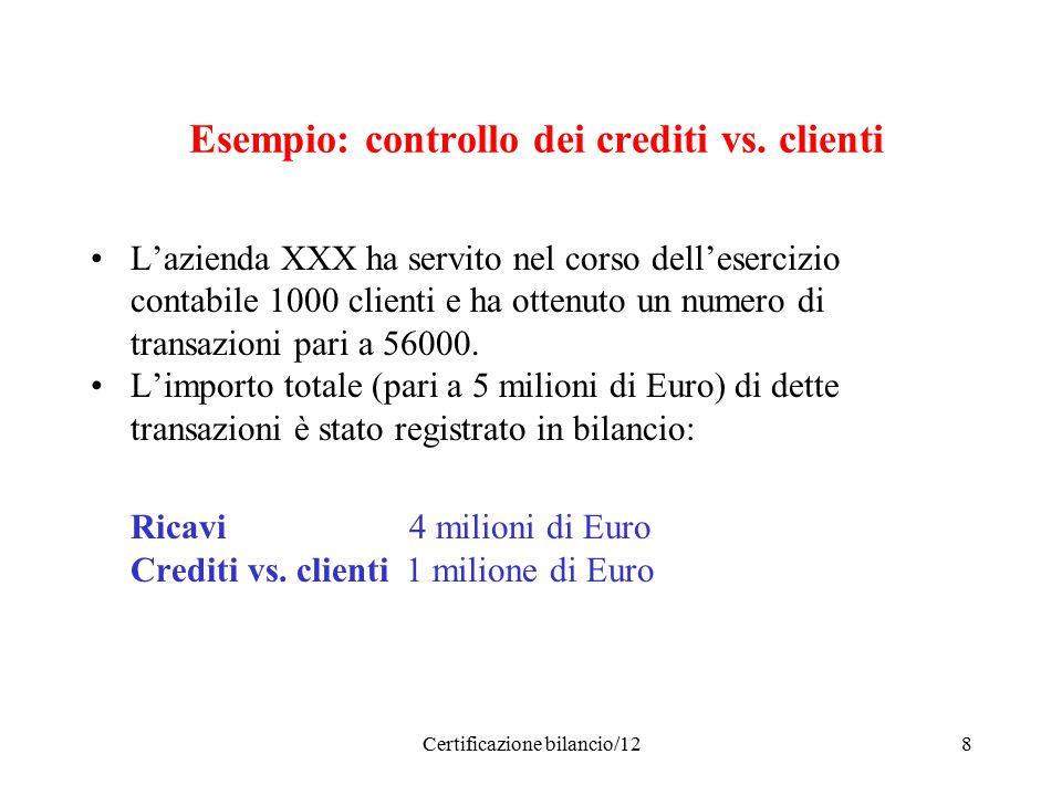Certificazione bilancio/128 Esempio: controllo dei crediti vs. clienti L'azienda XXX ha servito nel corso dell'esercizio contabile 1000 clienti e ha o