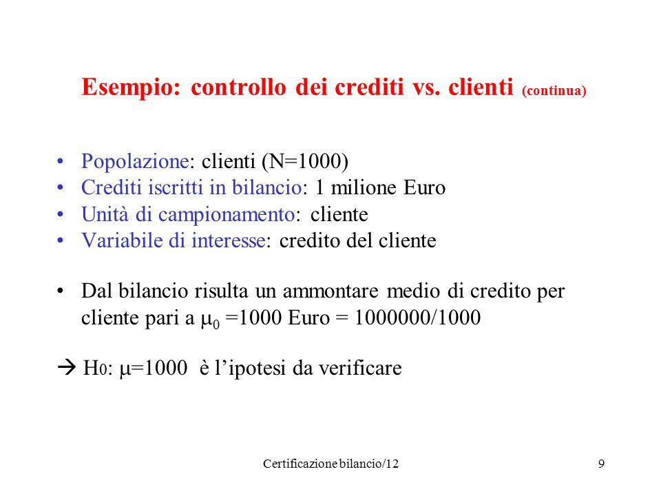 Certificazione bilancio/129 Esempio: controllo dei crediti vs. clienti (continua) Popolazione: clienti (N=1000) Crediti iscritti in bilancio: 1 milion