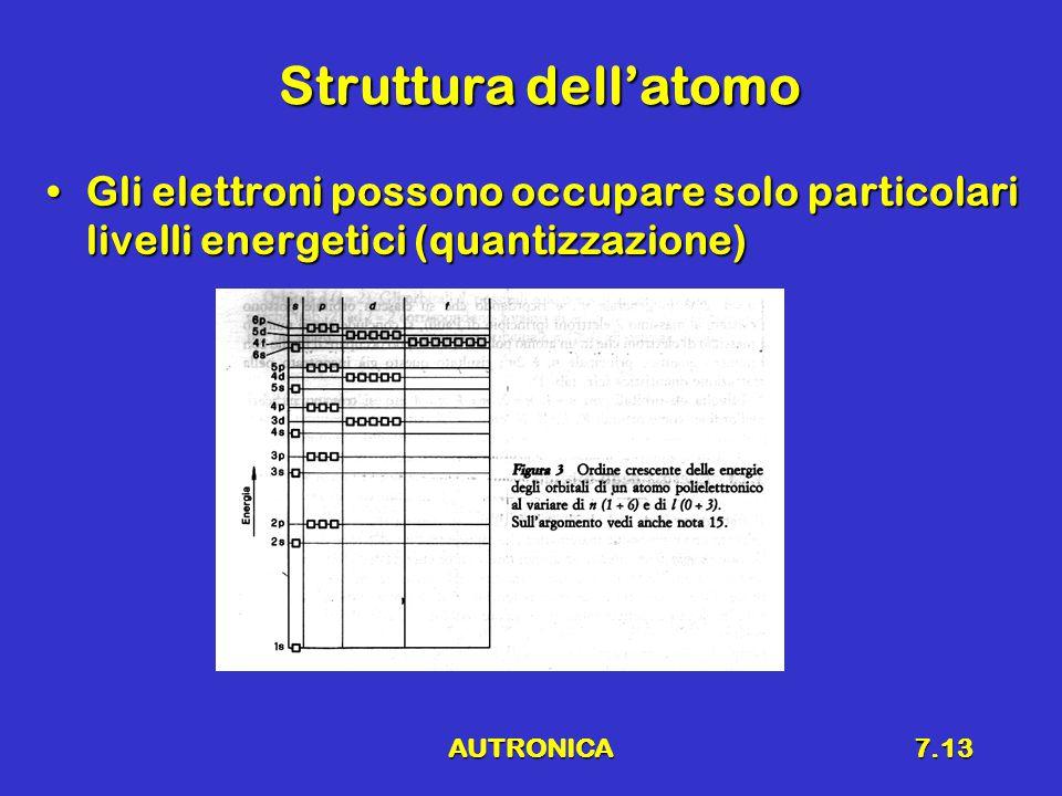 AUTRONICA7.13 Struttura dell'atomo Gli elettroni possono occupare solo particolari livelli energetici (quantizzazione)Gli elettroni possono occupare solo particolari livelli energetici (quantizzazione)