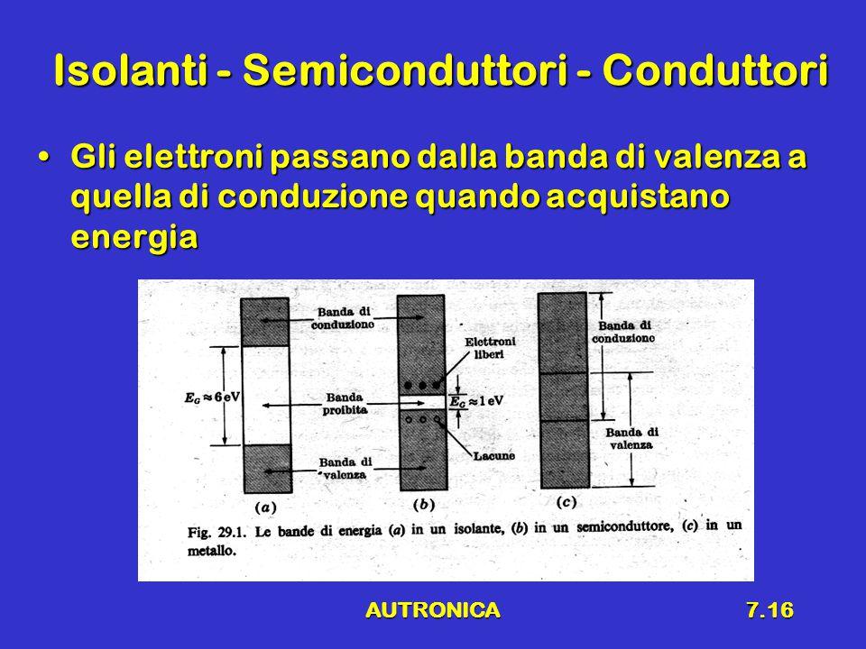AUTRONICA7.16 Isolanti - Semiconduttori - Conduttori Gli elettroni passano dalla banda di valenza a quella di conduzione quando acquistano energiaGli elettroni passano dalla banda di valenza a quella di conduzione quando acquistano energia