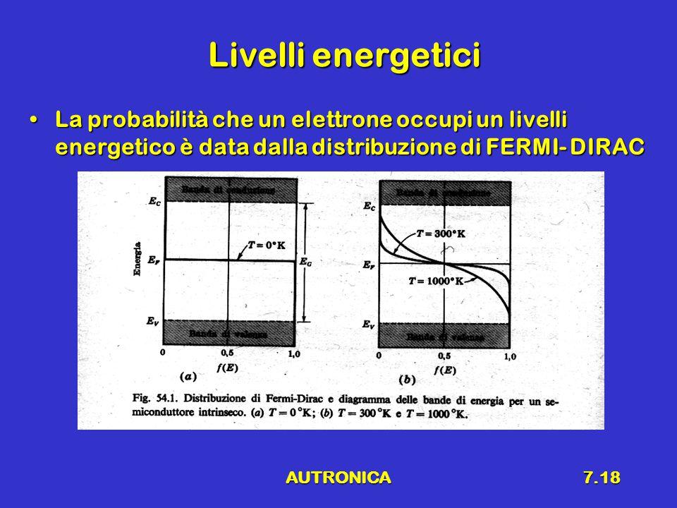 AUTRONICA7.18 Livelli energetici La probabilità che un elettrone occupi un livelli energetico è data dalla distribuzione di FERMI- DIRACLa probabilità che un elettrone occupi un livelli energetico è data dalla distribuzione di FERMI- DIRAC
