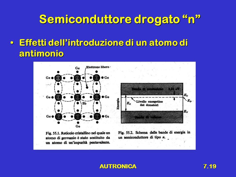 AUTRONICA7.19 Semiconduttore drogato n Effetti dell'introduzione di un atomo di antimonioEffetti dell'introduzione di un atomo di antimonio