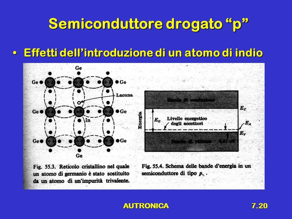 AUTRONICA7.21 Livelli di Fermi