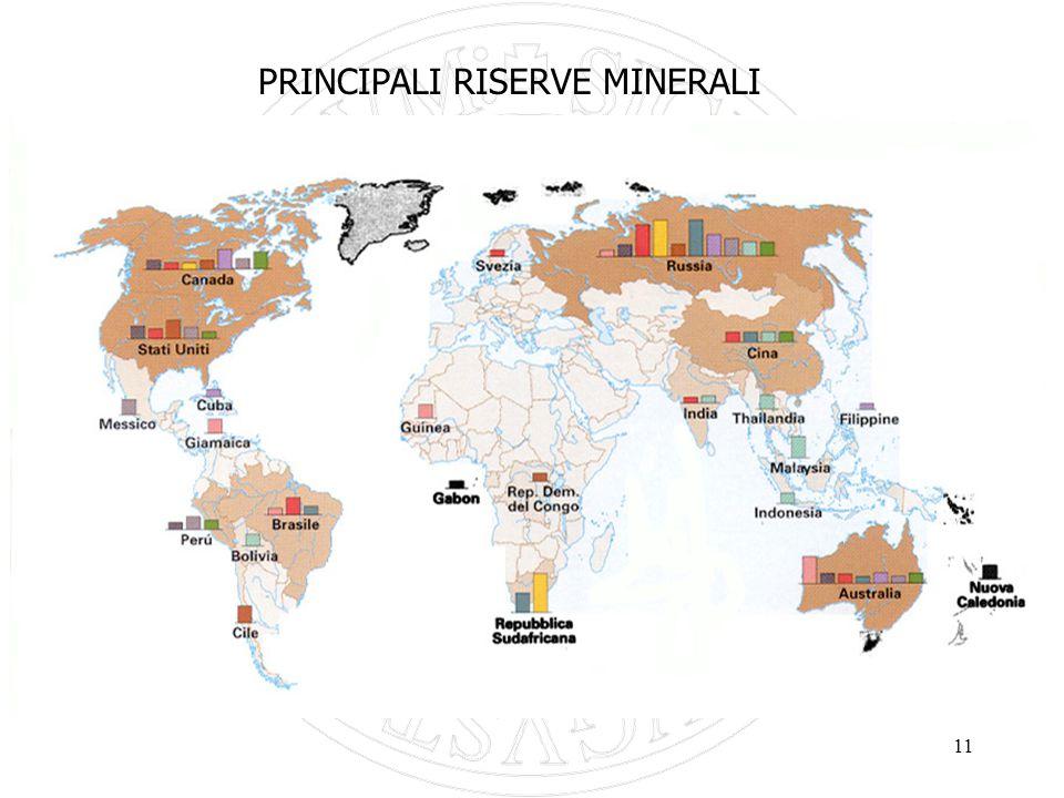 11 PRINCIPALI RISERVE MINERALI