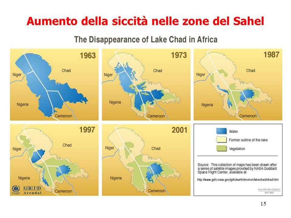 15 Aumento della siccità nelle zone del Sahel