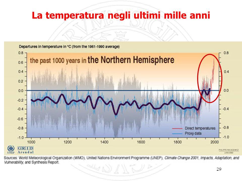29 La temperatura negli ultimi mille anni