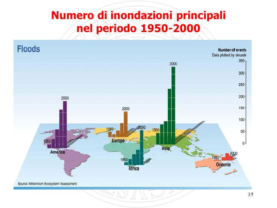 35 Numero di inondazioni principali nel periodo 1950-2000
