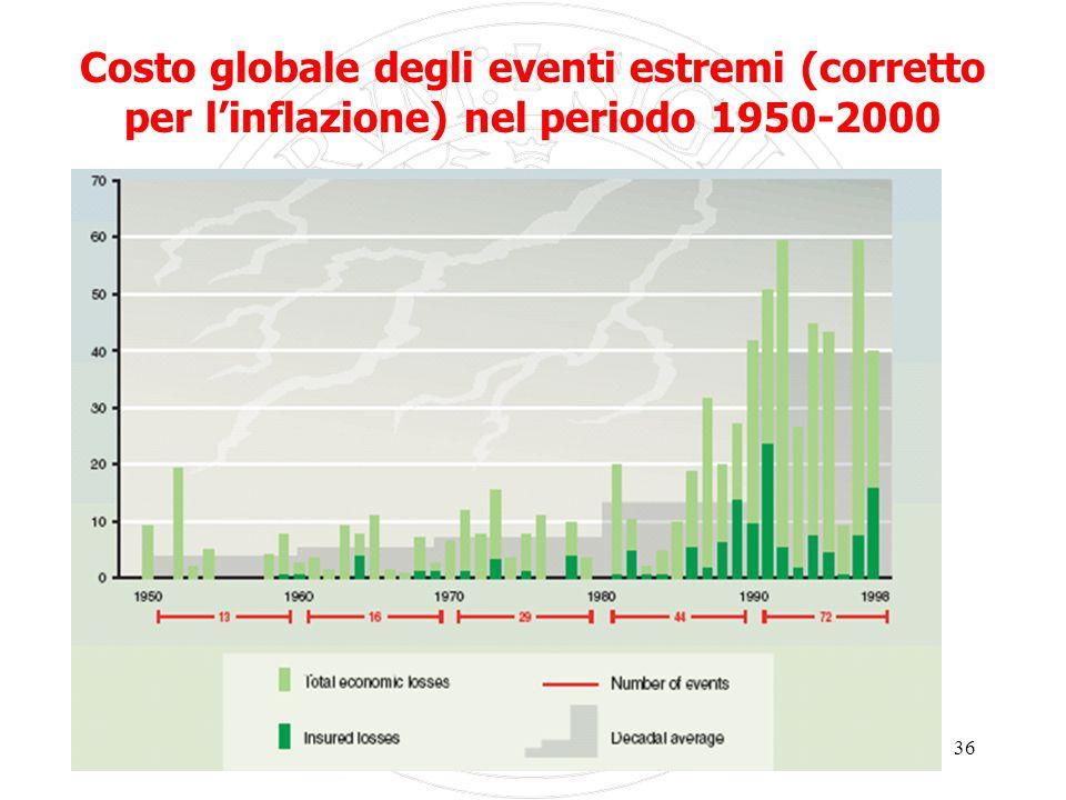 36 Source: IPCC, 2001 Costo globale degli eventi estremi (corretto per l'inflazione) nel periodo 1950-2000