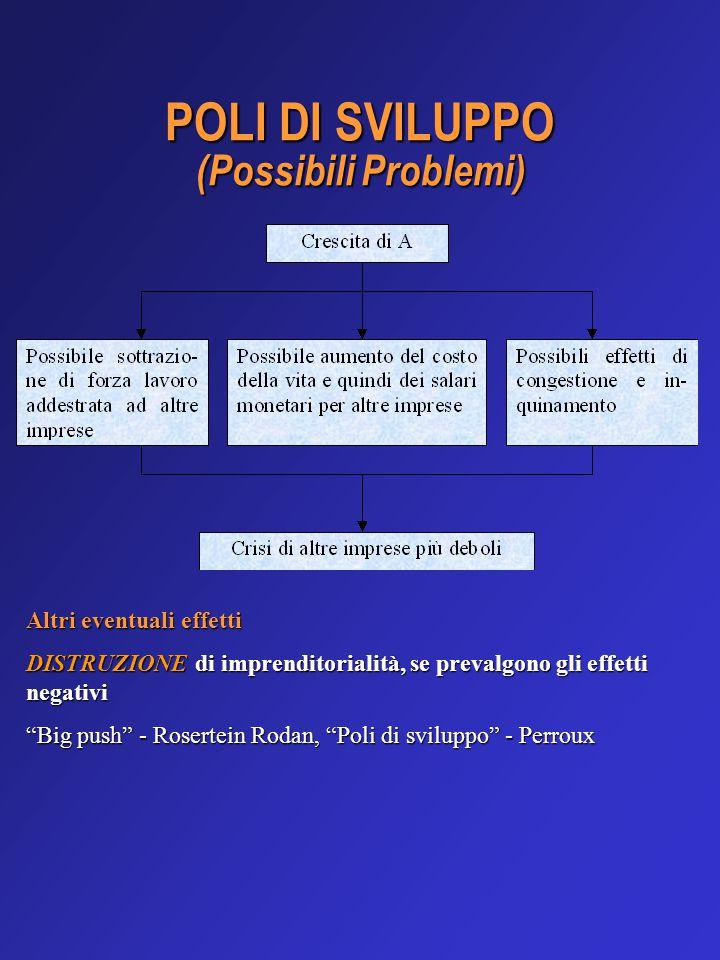POLI DI SVILUPPO (Possibili Problemi) Altri eventuali effetti DISTRUZIONE di imprenditorialità, se prevalgono gli effetti negativi Big push - Rosertein Rodan, Poli di sviluppo - Perroux