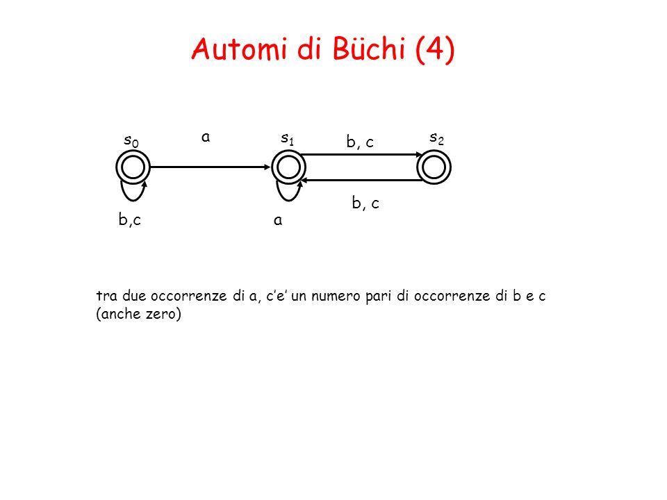 Automi di Büchi (4) tra due occorrenze di a, c'e' un numero pari di occorrenze di b e c (anche zero) s0s0 s1s1 b,c a a s2s2