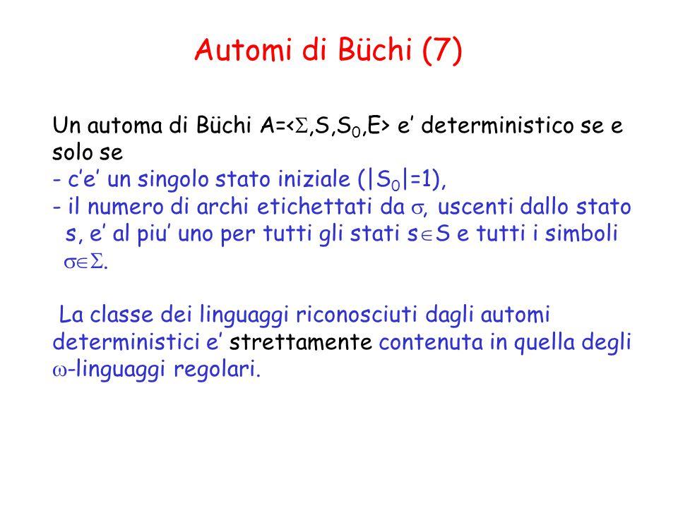 Automi di Büchi (7) Un automa di Büchi A= e' deterministico se e solo se - c'e' un singolo stato iniziale (|S 0 |=1), - il numero di archi etichettati da , uscenti dallo stato s, e' al piu' uno per tutti gli stati s  S e tutti i simboli .