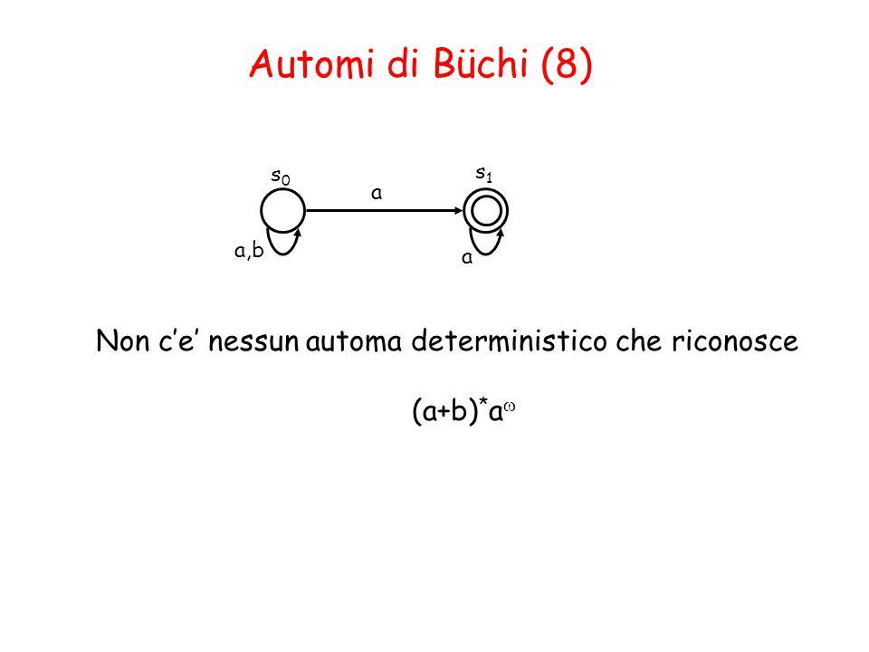 Automi di Büchi (8) s0s0 s1s1 a,b a a Non c'e' nessun automa deterministico che riconosce (a+b) * a 