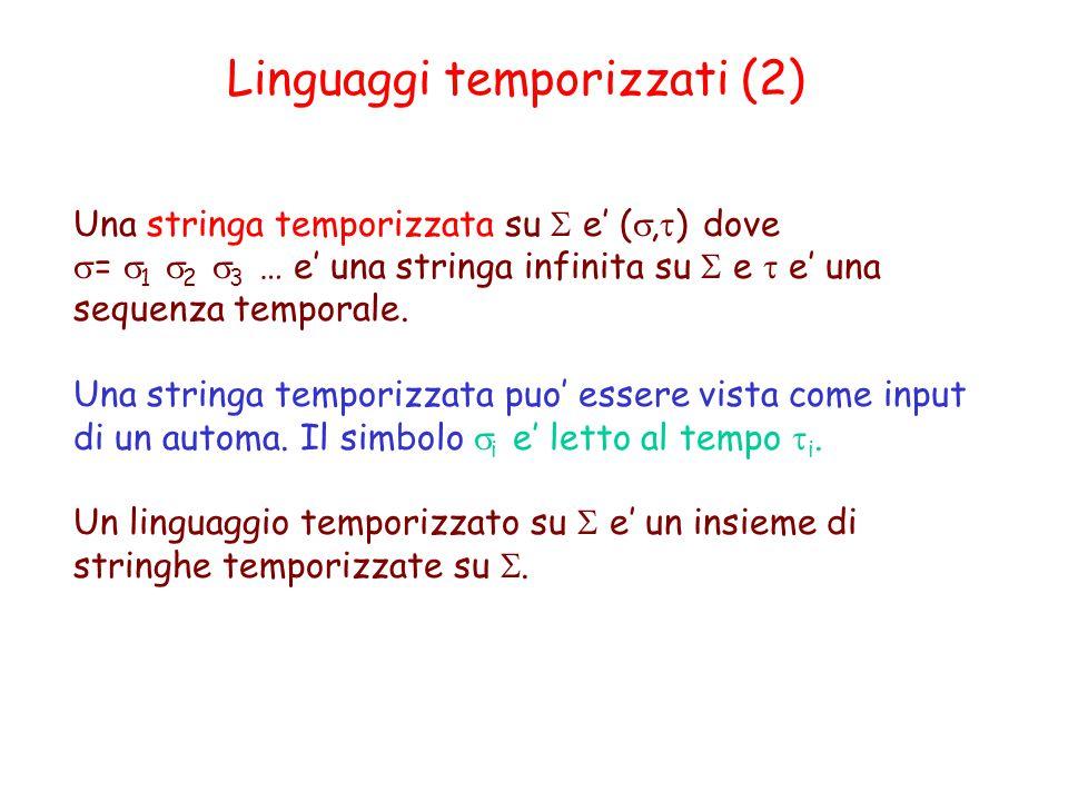 Linguaggi temporizzati (2) Una stringa temporizzata su  e' ( ,  ) dove  =  1  2  3 … e' una stringa infinita su  e  e' una sequenza temporale.