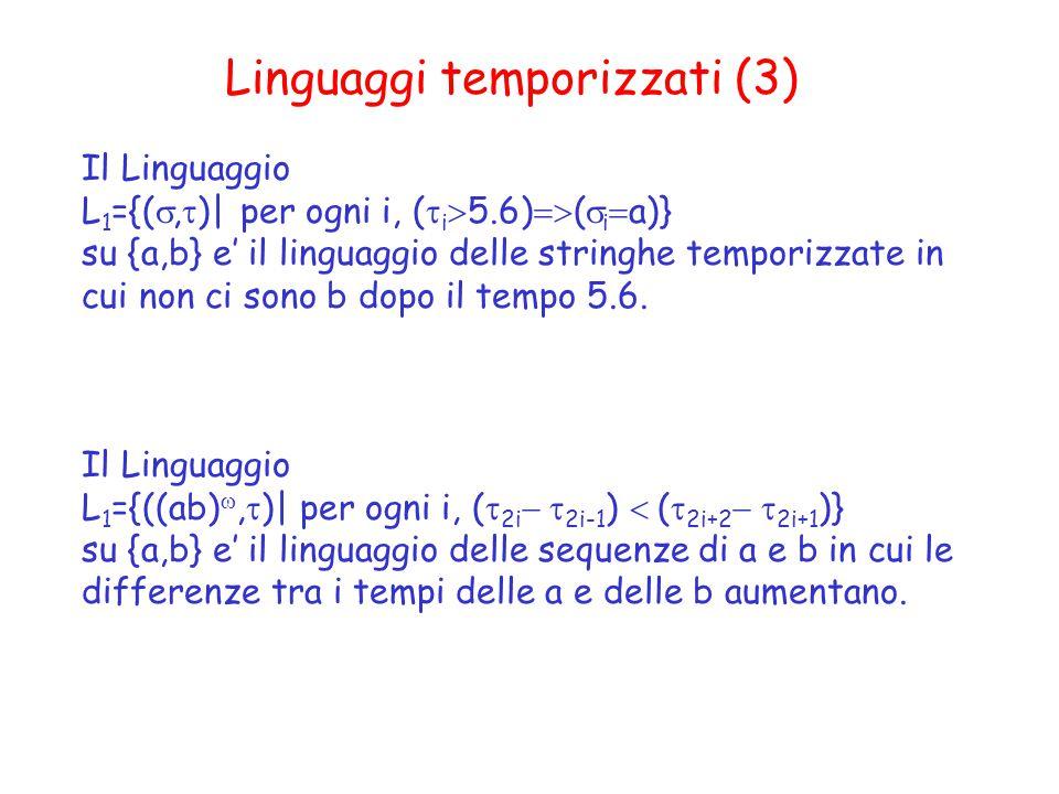 Linguaggi temporizzati (3) Il Linguaggio L 1 ={( ,  )| per ogni i, (  i  5.6)  (  i  a)} su {a,b} e' il linguaggio delle stringhe temporizzate in cui non ci sono b dopo il tempo 5.6.