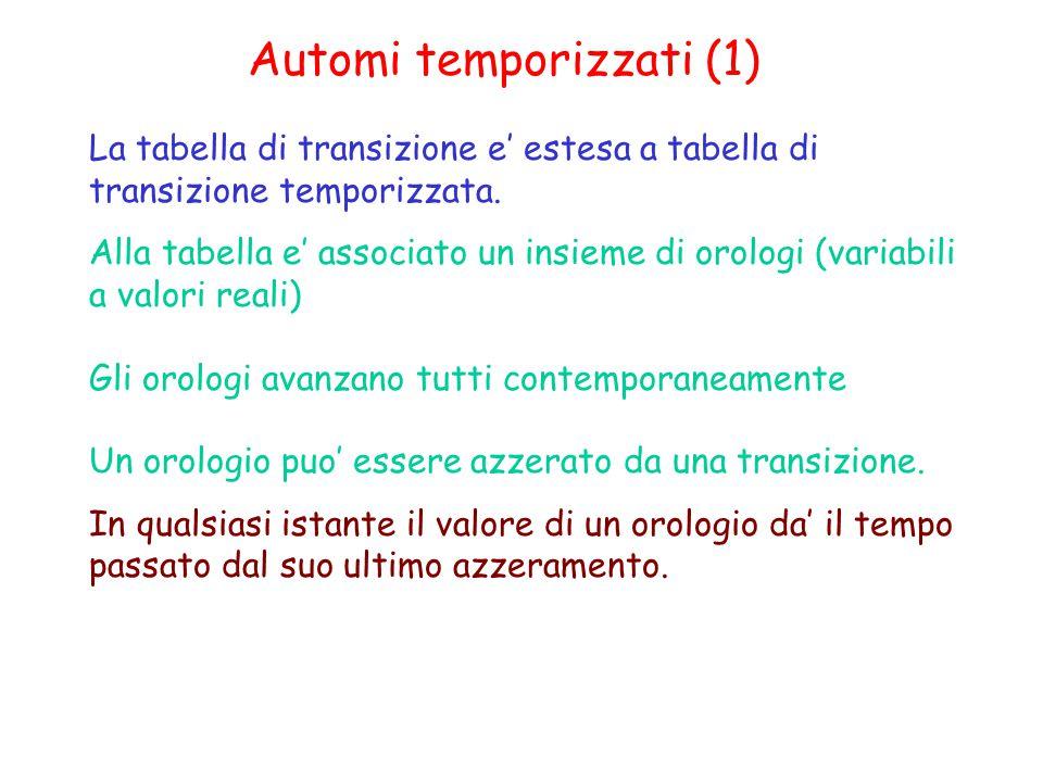 Automi temporizzati (1) La tabella di transizione e' estesa a tabella di transizione temporizzata.