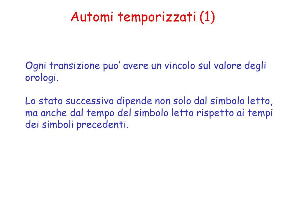 Automi temporizzati (1) Ogni transizione puo' avere un vincolo sul valore degli orologi.