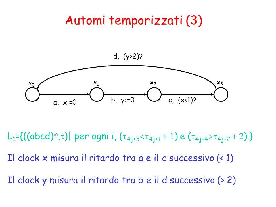 Automi temporizzati (3) s0s0 s1s1 a, x:=0 c, (x<1).