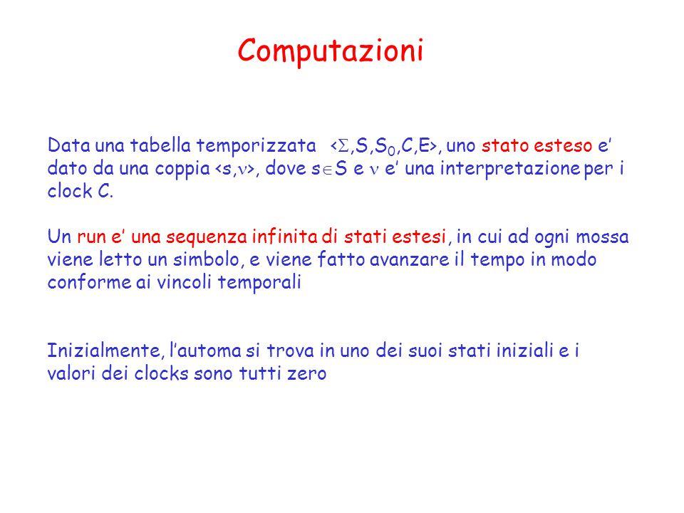 Computazioni Data una tabella temporizzata, uno stato esteso e' dato da una coppia, dove s  S e e' una interpretazione per i clock C.