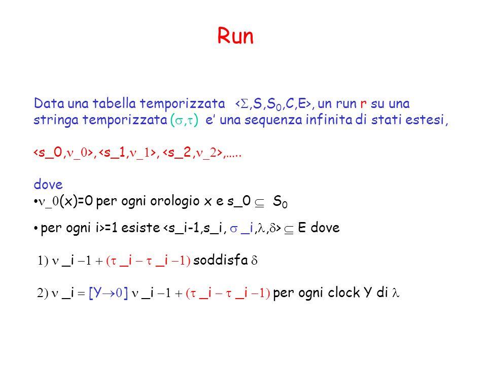 Run Data una tabella temporizzata, un run r su una stringa temporizzata ( ,  ) e' una sequenza infinita di stati estesi,,,,…..