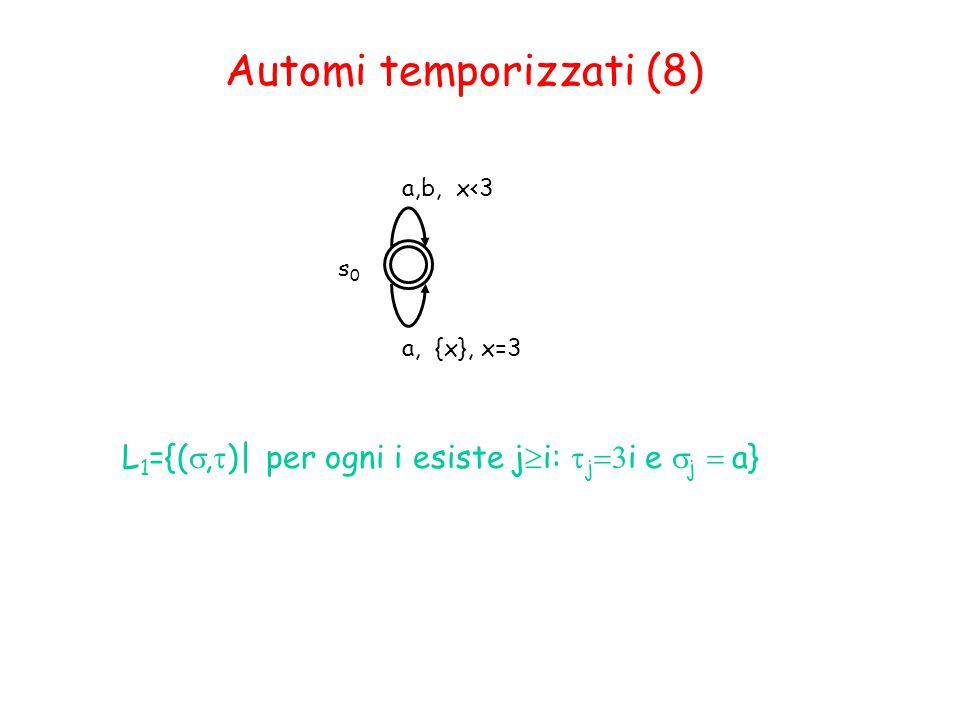 s0s0 a,b, x<3 L 1 ={( ,  )| per ogni i esiste j  i:  j  i e  j  a} a, {x}, x=3 Automi temporizzati (8)