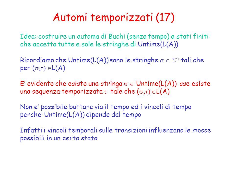Automi temporizzati (17) Idea: costruire un automa di Buchi (senza tempo) a stati finiti che accetta tutte e sole le stringhe di Untime(L(A)) Ricordiamo che Untime(L(A)) sono le stringhe    tali che per ( ,  L(A) E' evidente che esiste una stringa  Untime(L(A)) sse esiste una sequenza temporizzata  tale che ( ,  L(A) Non e' possibile buttare via il tempo ed i vincoli di tempo perche' Untime(L(A)) dipende dal tempo Infatti i vincoli temporali sulle transizioni influenzano le mosse possibili in un certo stato esiste almeno una stringa temporizzata in L(A) ?
