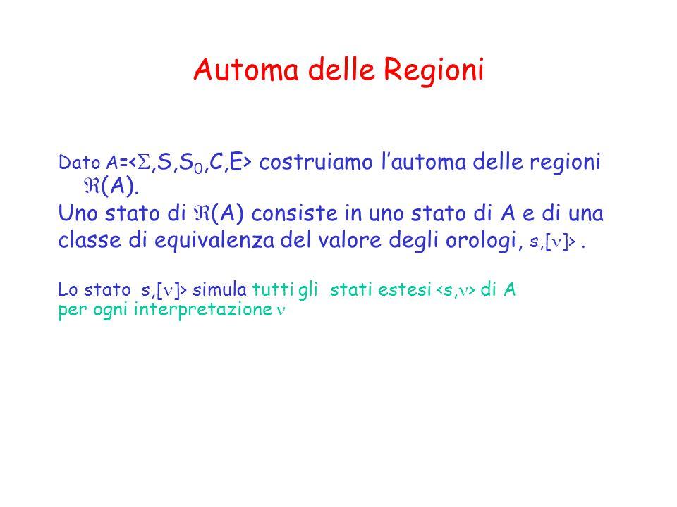 Automa delle Regioni Dato A= costruiamo l'automa delle regioni  (A).
