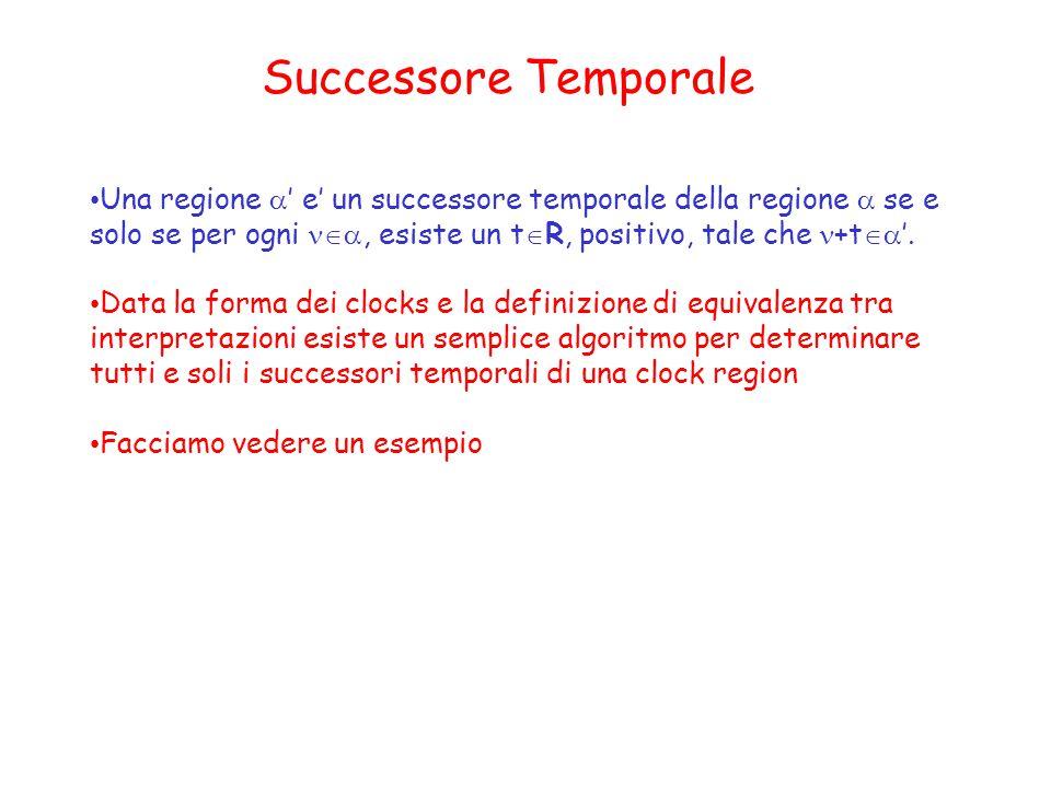 Successore Temporale Una regione  ' e' un successore temporale della regione  se e solo se per ogni, esiste un t  R, positivo, tale che +t  '.