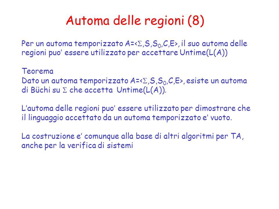 Automa delle regioni (8) Per un automa temporizzato A=, il suo automa delle regioni puo' essere utilizzato per accettare Untime(L(A)) Teorema Dato un automa temporizzato A=, esiste un automa di Büchi su  che accetta Untime(L(A)).