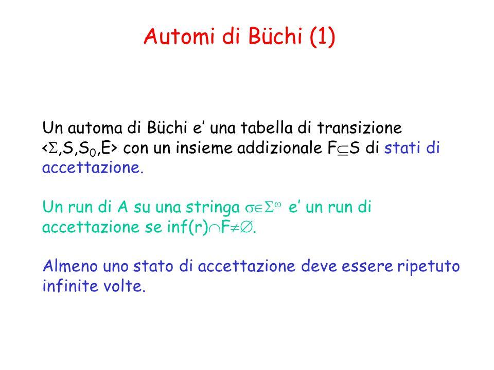Automi di Büchi (1) Un automa di Büchi e' una tabella di transizione con un insieme addizionale F  S di stati di accettazione.