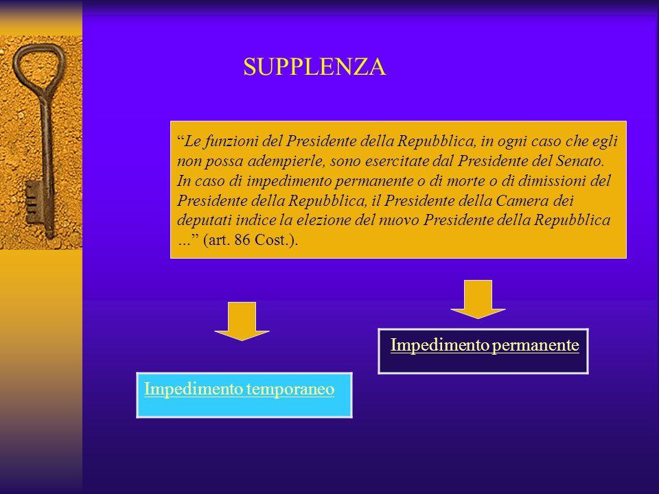 """SUPPLENZA Impedimento temporaneo """"Le funzioni del Presidente della Repubblica, in ogni caso che egli non possa adempierle, sono esercitate dal Preside"""