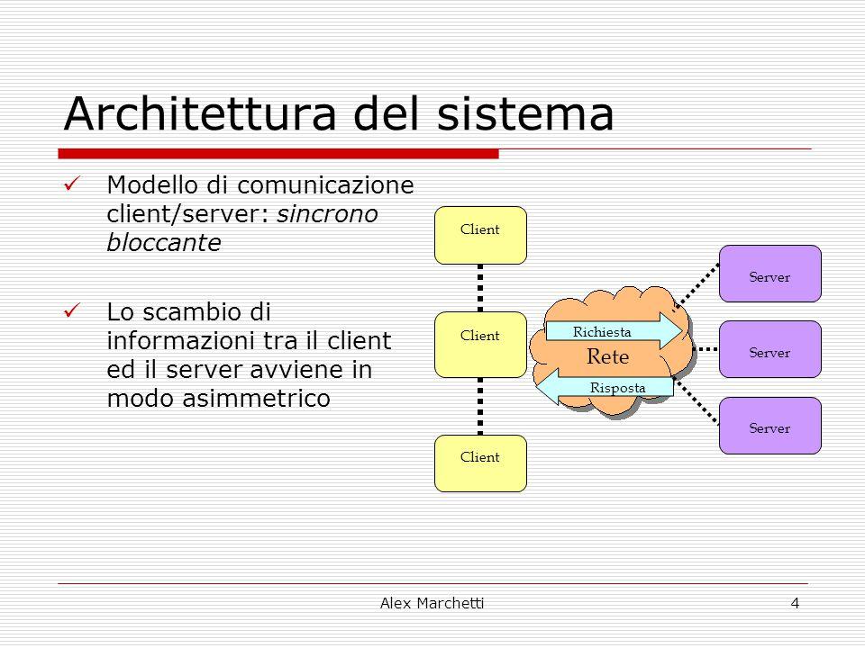 Alex Marchetti4 Architettura del sistema Modello di comunicazione client/server: sincrono bloccante Lo scambio di informazioni tra il client ed il ser